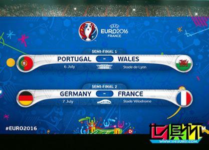 2016欧洲杯半决赛对阵