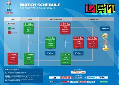 2016年世俱杯国际足联公布赛程安排