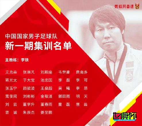 国足公布集训名单,主教练李铁征召了4名归化球员