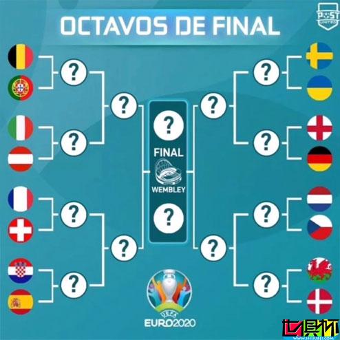 著名网站opta通过大数据对欧洲杯八分之一决赛的胜负预测